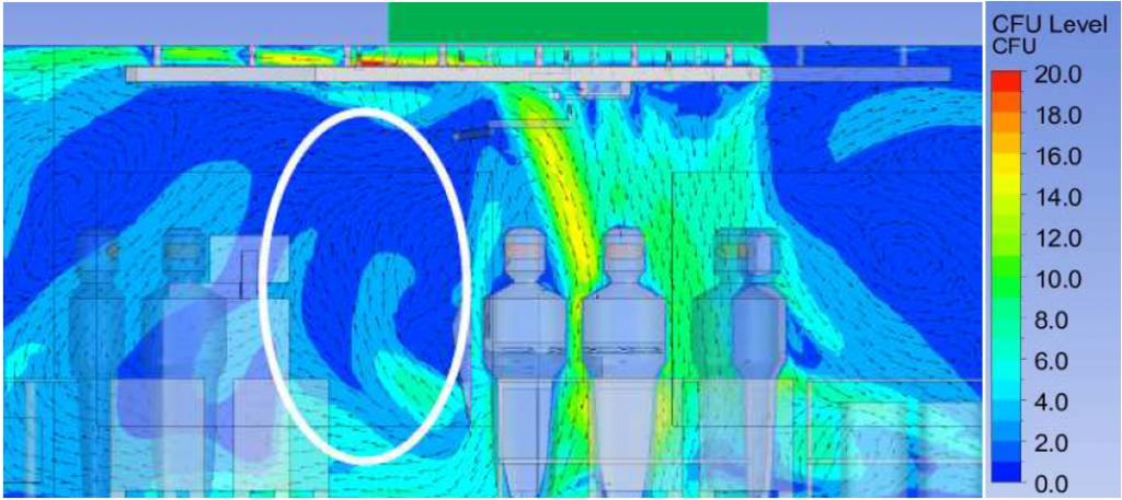 Computer Fluid Dynamics CFD